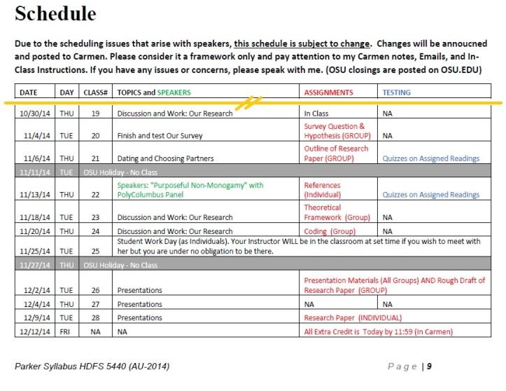 au 5440 remaining schedule